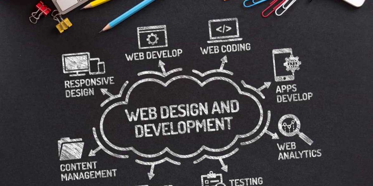 Choose from Among the Many Website development in Lahore
