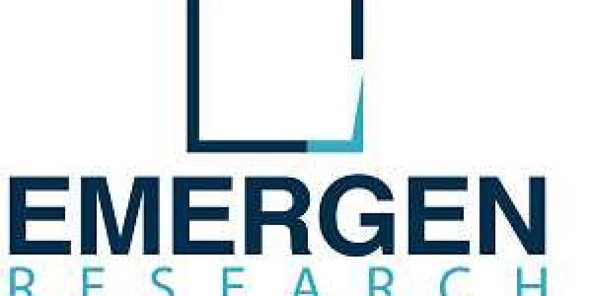 Companion Diagnostics MarketIndustry Growth and Demand Analysis Research Report by 2027