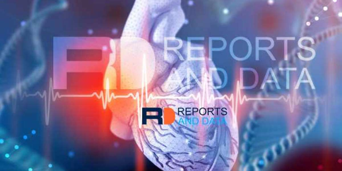 Computer Aided Detection (CAD) Market Insights, Outlook And Forecast 2021 – 2028