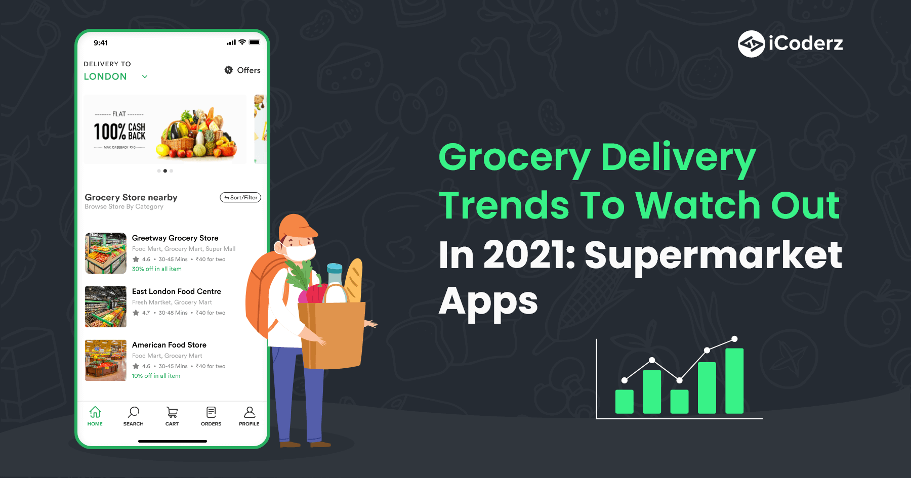 Grocery Delivery Trends to watch out in 2021: Supermarket apps